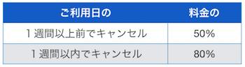 スクリーンショット 2014-12-15 10.55.15